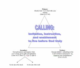 callingchart.png